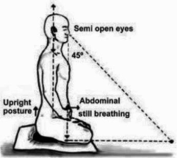 Meditation Techniques - náhled
