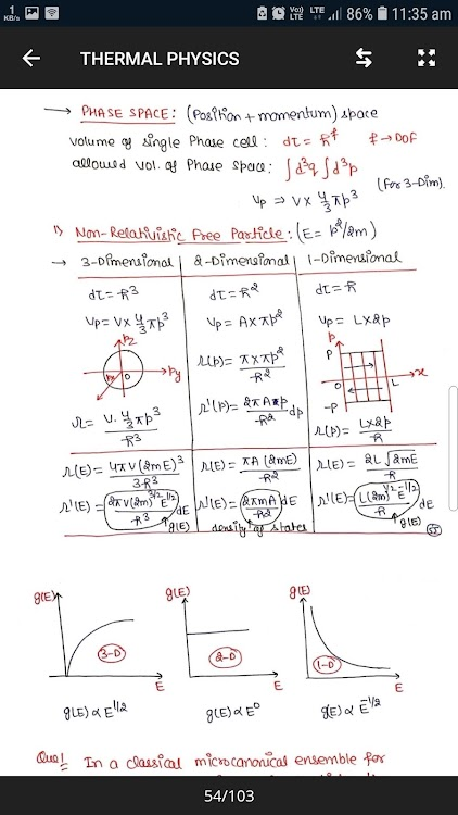 CSIR NET/JRF PHYSICAL SCIENCE Handwritten notes – (Android Apps