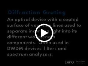 Video: การหักเหแสงของเกรตติ้ง (2.4 MB)