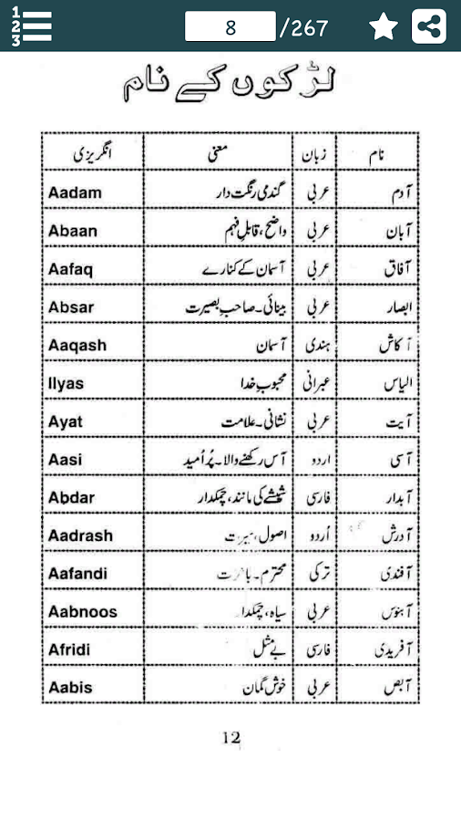 Islamic Names For Muslim Kids In Urdu English