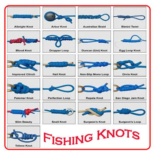 Fishing knots with best picture collections for Good fishing knots