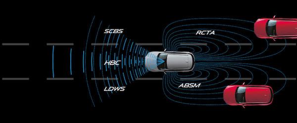 Mazda CX-3 มาล้ำกว่าด้วยการใช้เรดาร์และกล้อง มาช่วยป้องกัน  และลดความเสียหายจากอุบัติเหตุ