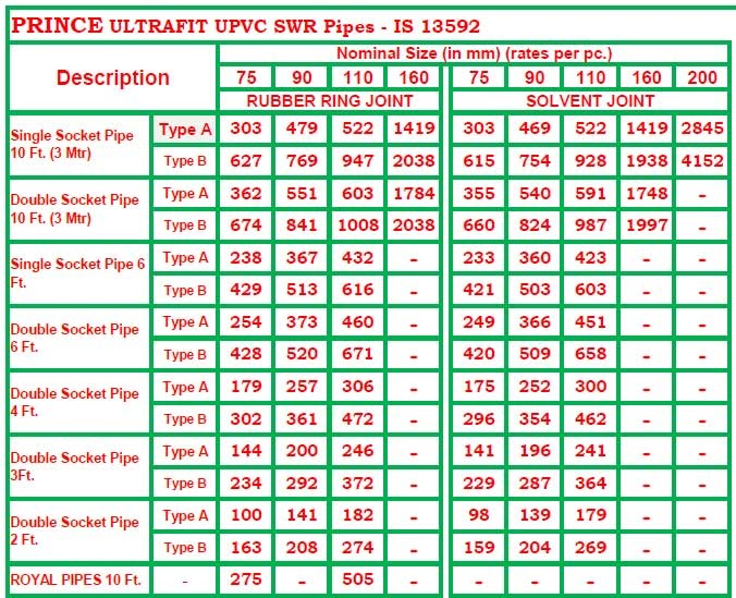 PRINCE ULTRAFIT UPVC SWR Pipes