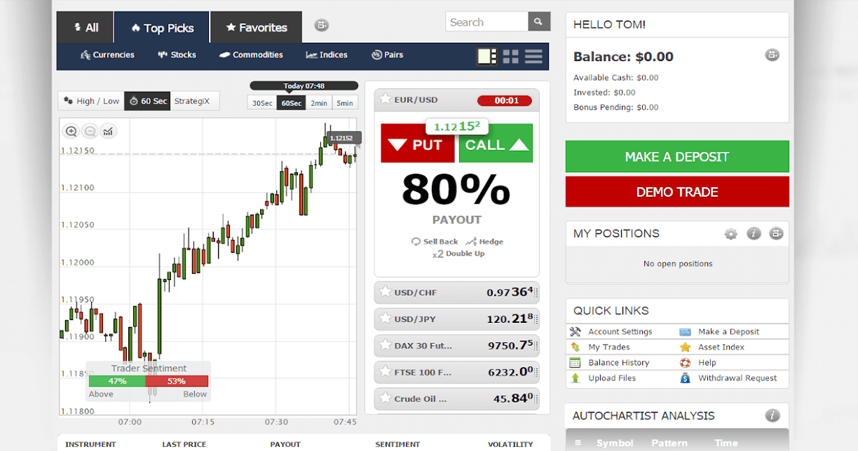 Binary Brokerz Trading Platform
