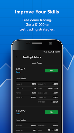 Forex Trading Signals app (apk) free download for Android/PC/Windows screenshot