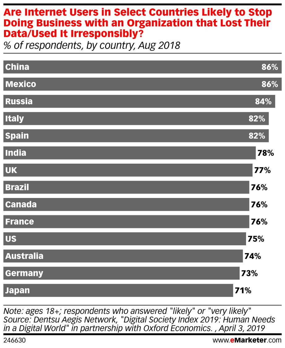 internet users México