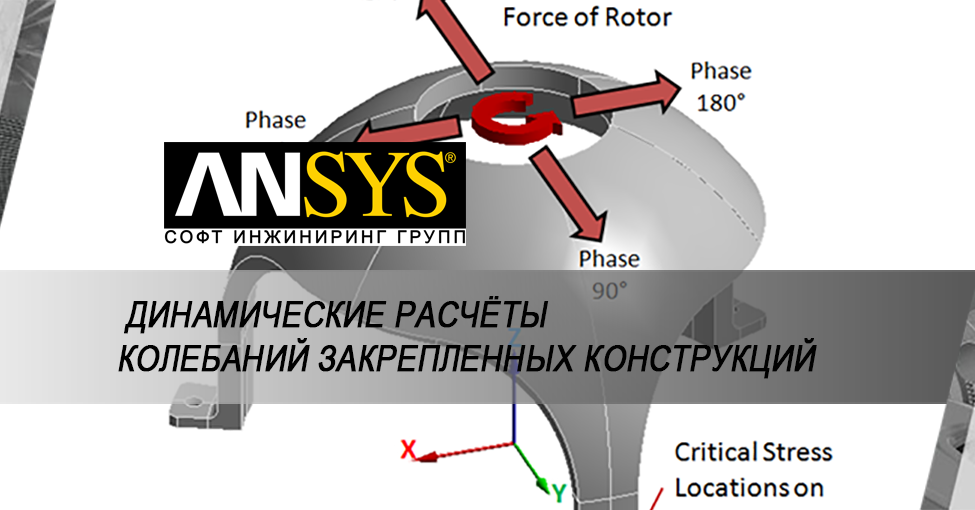 ANSYS: Влияние различных моделей опор на динамический отклик конструкции