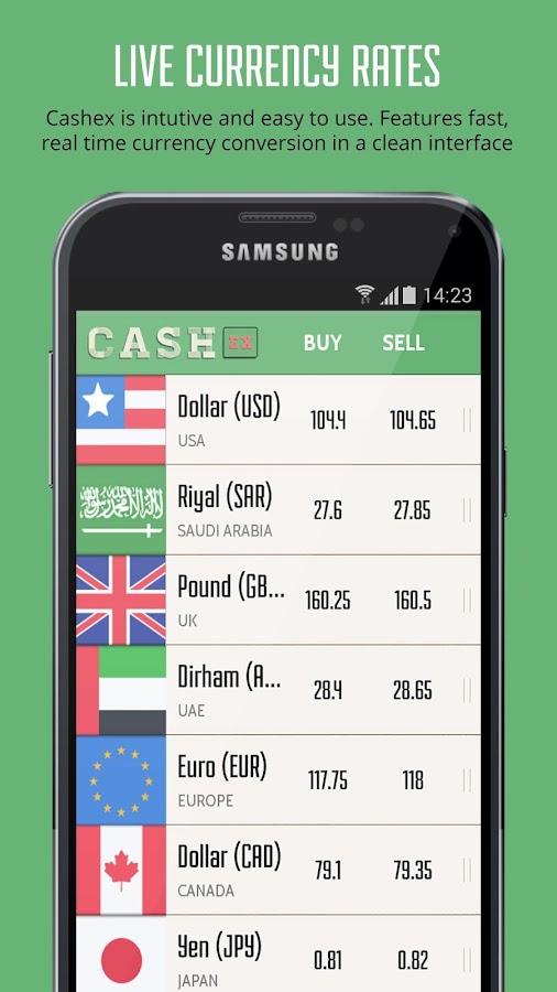 Live forex exchange rates in pakistan