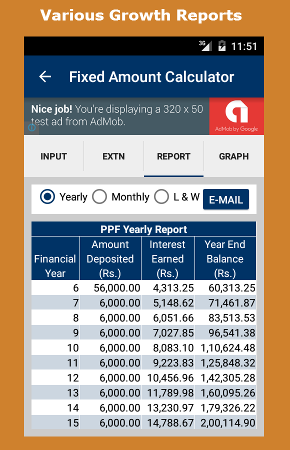 Ppf calculator monthly investment charlie younger rathbones investment