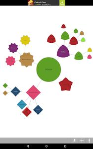 ANTLA: Mind Map & ToDo List screenshot 4