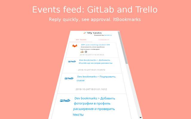 ItBookmarks