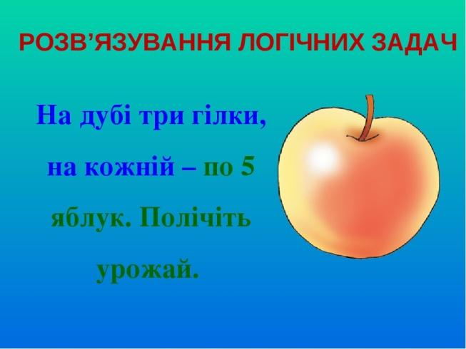 РОЗВ'ЯЗУВАННЯ ЛОГІЧНИХ ЗАДАЧ На дубі три гілки, на кожній – по 5 яблук. Полічіть урожай.