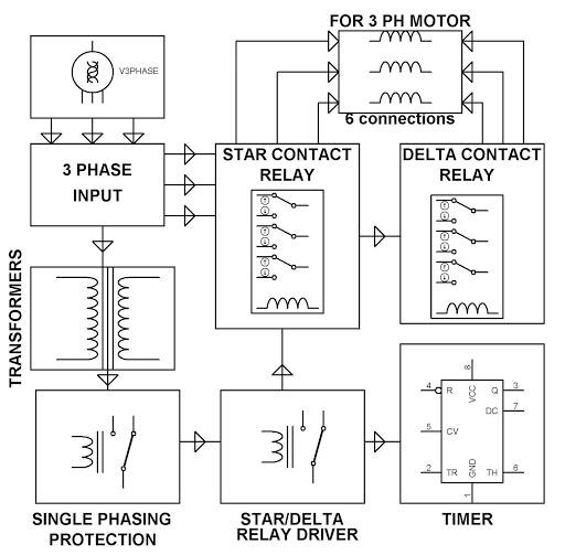 star delta motor wiring diagram download star delta wiring diagram on pc   mac with appkiwi apk  download star delta wiring diagram on