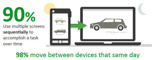 Tối ưu mẫu quảng cáo Google AdWords mới trên thiết bị di động