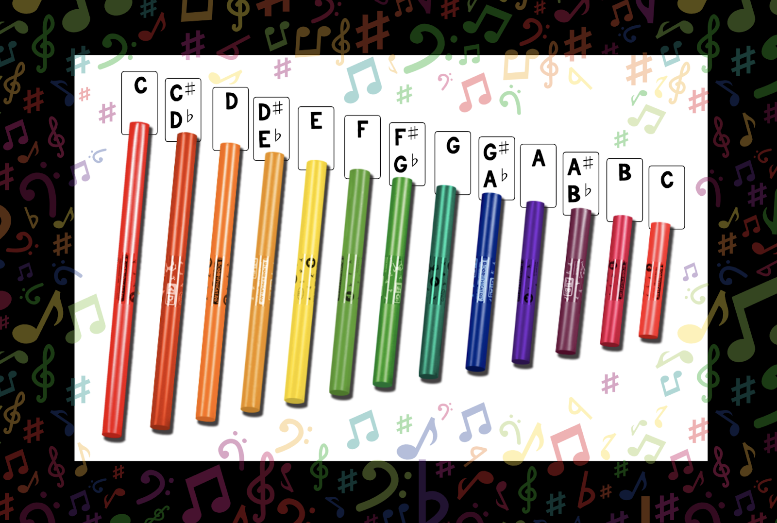 Music k-8 Virtual BoomWhackers