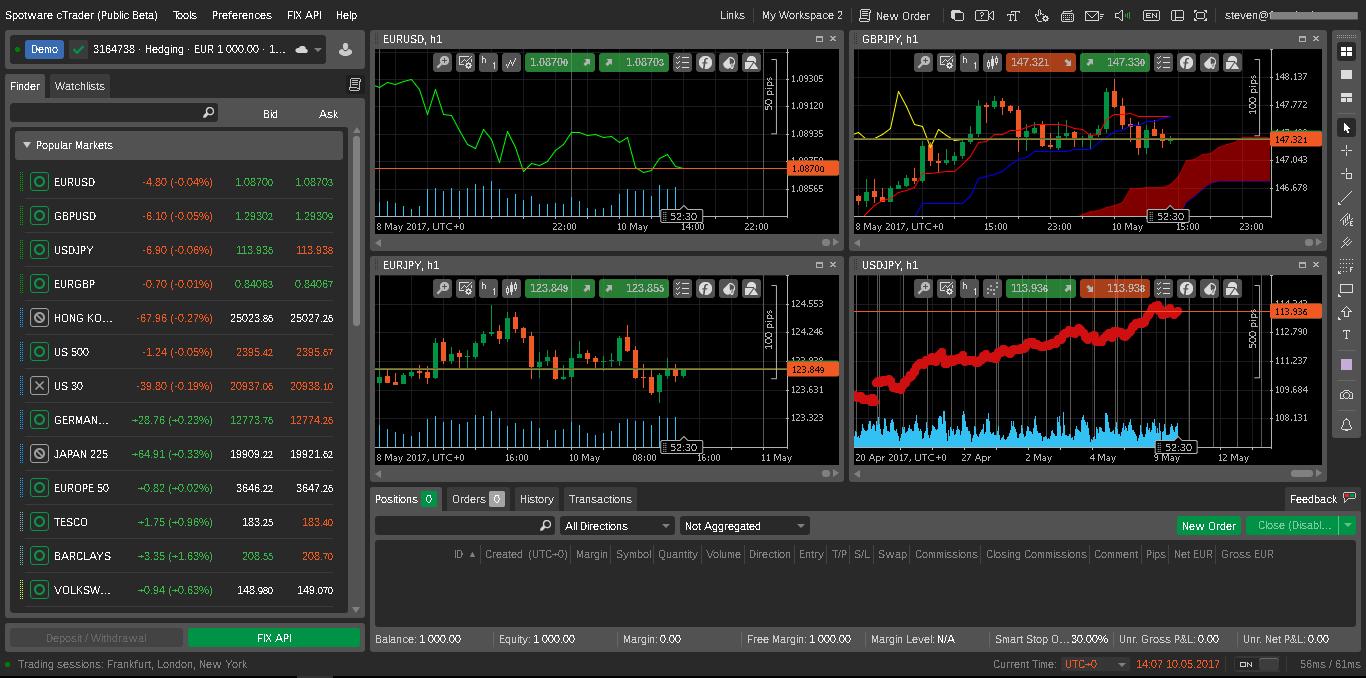 Sàn ICMarkets có tốc độ rút tiền khá chậm nên gây khó khăn với các trader mới