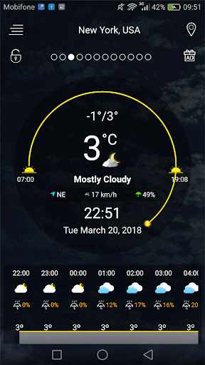 Weather forecast apk Download