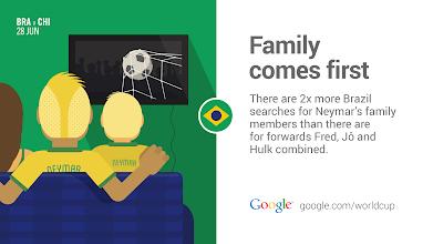 Photo: It must run in the family. #BRA #GoogleTrends