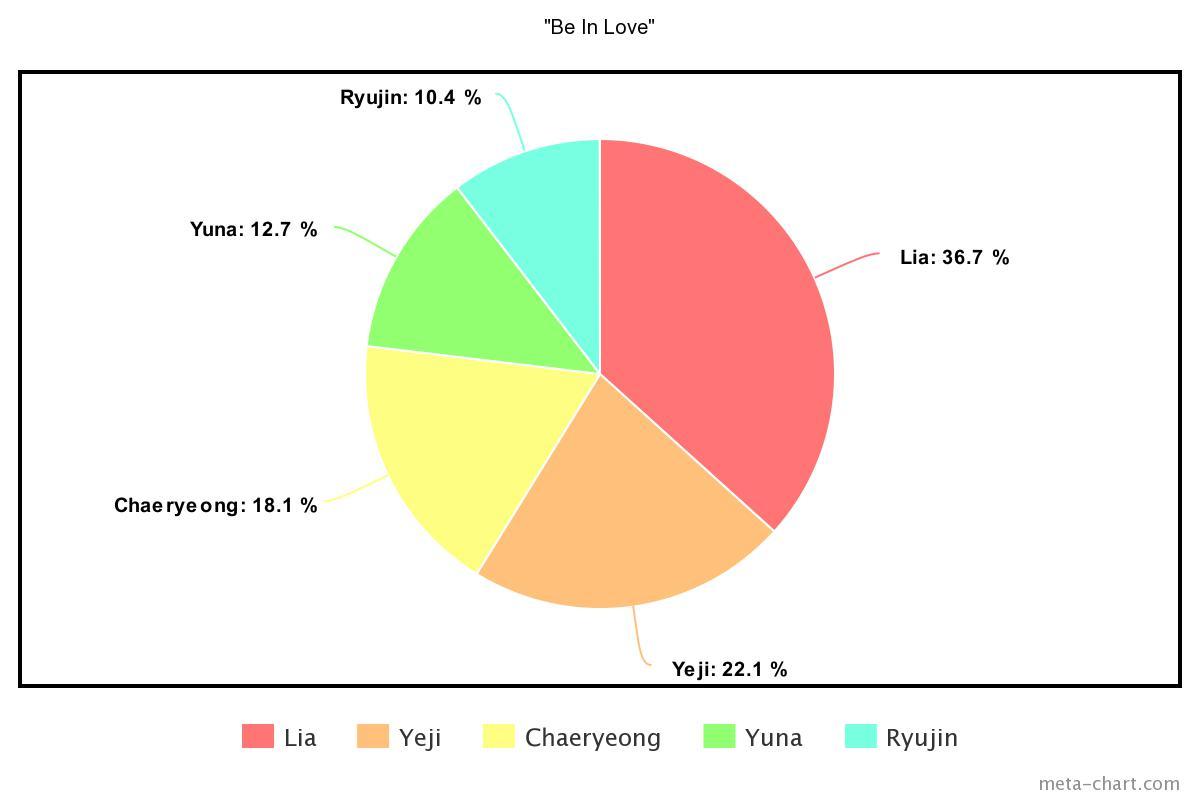 meta-chart - 2021-01-27T210858.796
