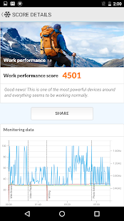 PCMark for Android Benchmark Screenshot 2