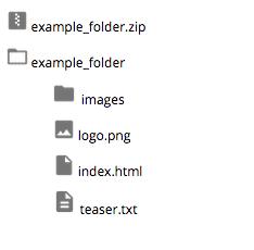 ZIP Datei als Vorgabe von Google für HTML Werbeanzeigen