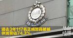 過去3年117名正規警員被捕 休班警佔74.3%