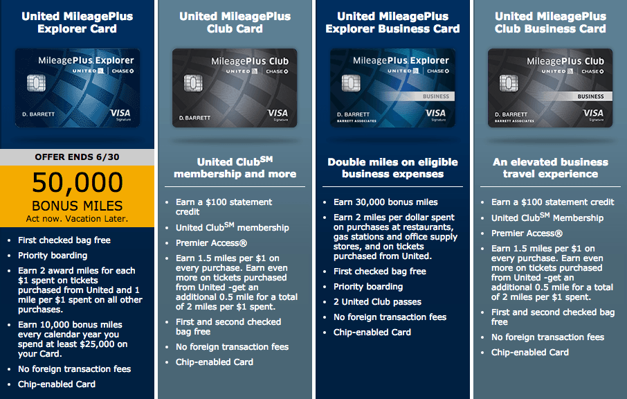 Travel hack ultimate guide to get free flights through credit card for your purposes you want to look at the citi aadvantage platinum select card and the united mileageplus explorer card colourmoves