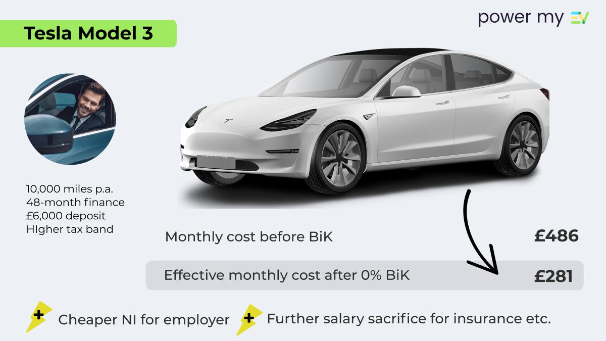 Tesla 3 0% BiK