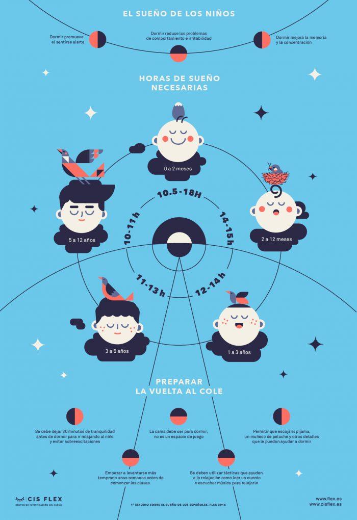 Happyending-FLEX-Infografía 6-DEF-azul[2]