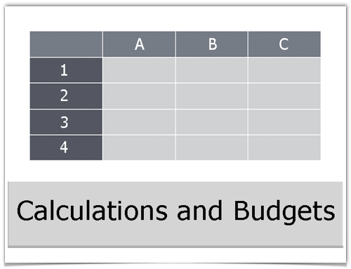 Calculations and Budgets