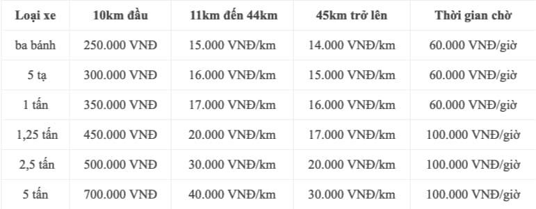 Báo giá dịch vụ chuyển nhà Bắc Ninh tại Kiến Vàng