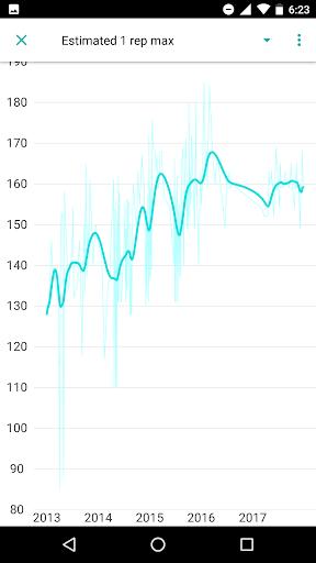 RepCount - Gym Log 0.9.240 screenshots 2