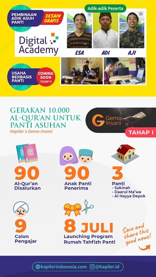 Kapiler Indonesia Donasi Online Anak Panti Asuhan Komunitas Lembaga Yayasan Berdaya Digital