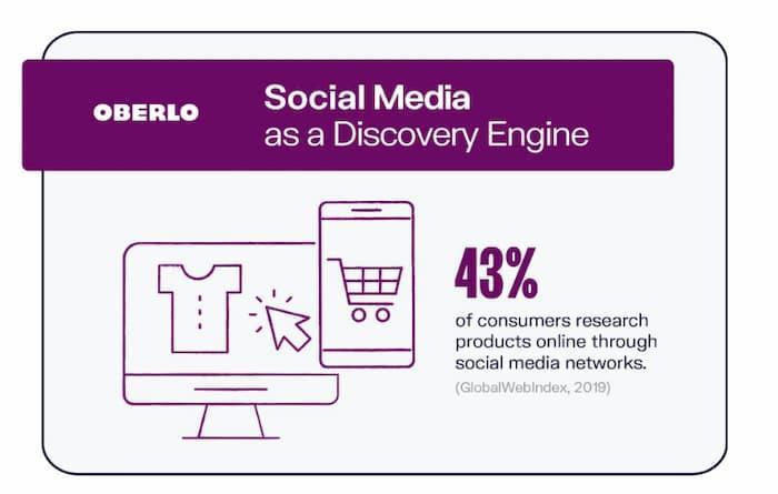 Ví dụ về việc tạo thông tin cỡ nhỏ cho phương tiện truyền thông xã hội.  Một chiến thuật SEO nâng cao khác