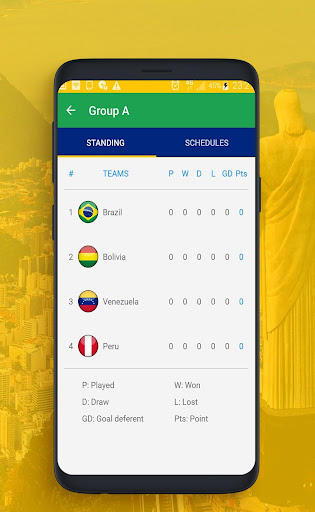Download Live scores for the American Cup 2019 on PC & Mac