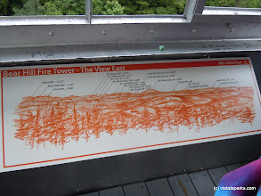 Photo: Fire tower map at Allis State Park