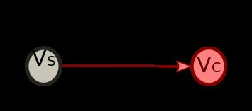 AC Source-R-C-SFG-Solved-V C.svg