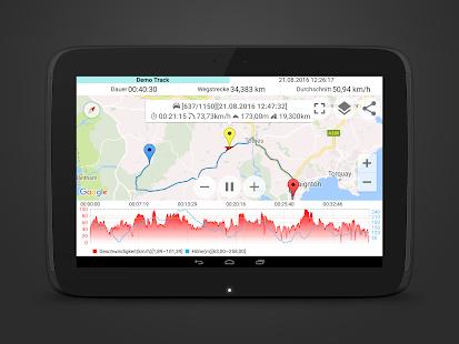 Speedometer GPS Pro Screenshot
