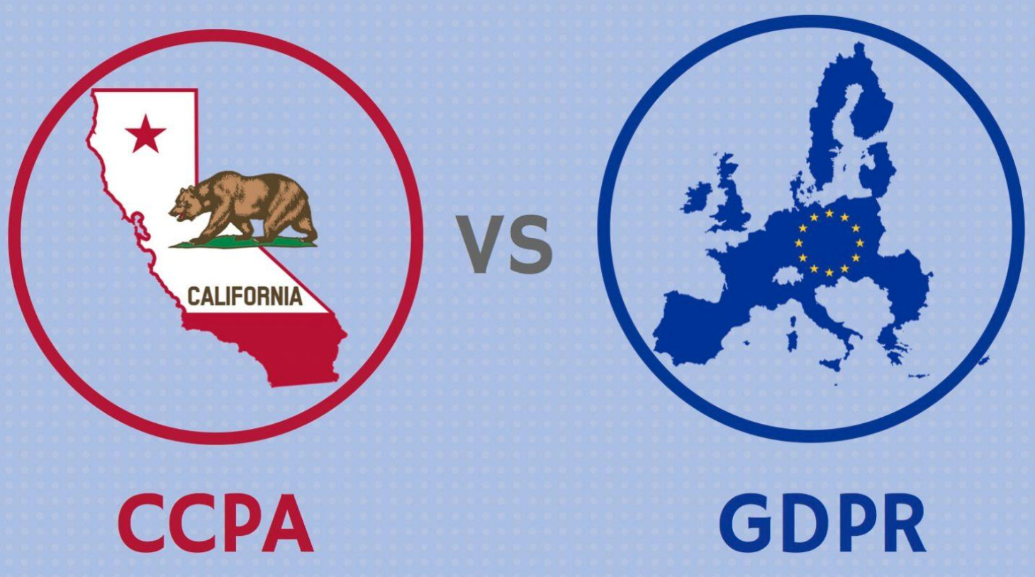 Detailed Rights Comparison of CCPA vs GDPR