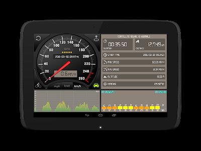 Speedometer GPS Pro v3.5.6