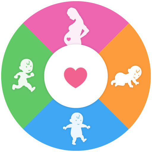 Leverage IQ, Sami Apps, Pregnancy &  Smart Baby avatar image