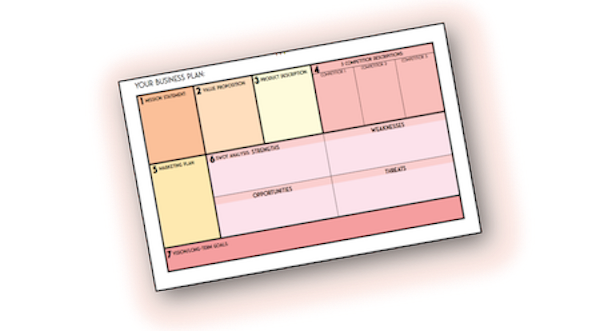 The Visual Business Plan Template