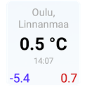 Air Temp in Oulu, Linnanmaa icon