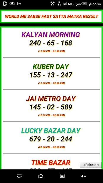 Satta Matka - Satta King - DpBoss Charts & Results