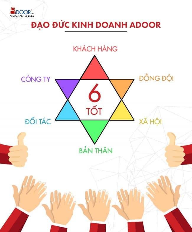 Nền tảng 6 tốt của Adoor trong kinh doanh