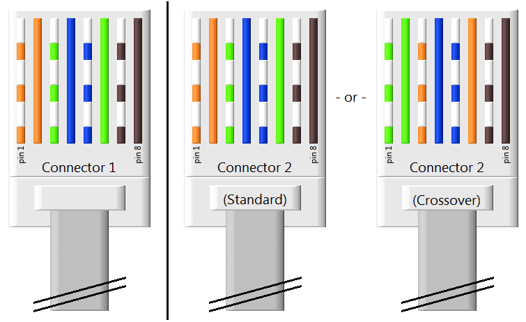 How to Setup Two Computers via LAN In Windows for Sharing ...