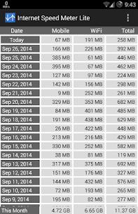 Internet Speed Meter Lite apk download 3