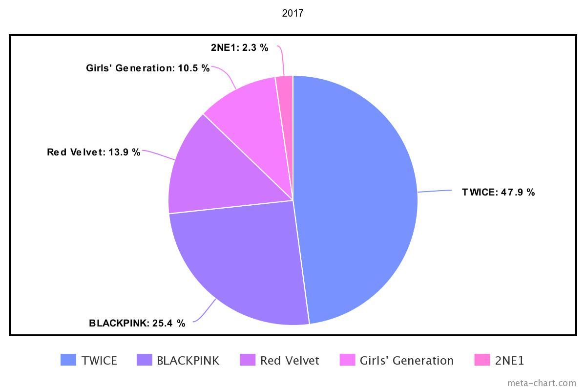 meta-chart - 2021-03-22T145826.077