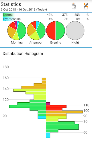 Blood Pressure Log - MyDiary 1.4.6 screenshots 5