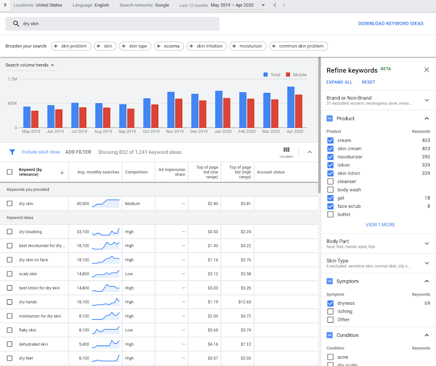 Screenshot of Google Ads UI refine keyword tool.